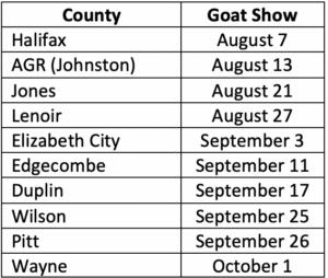 Goat Schedule ECSC